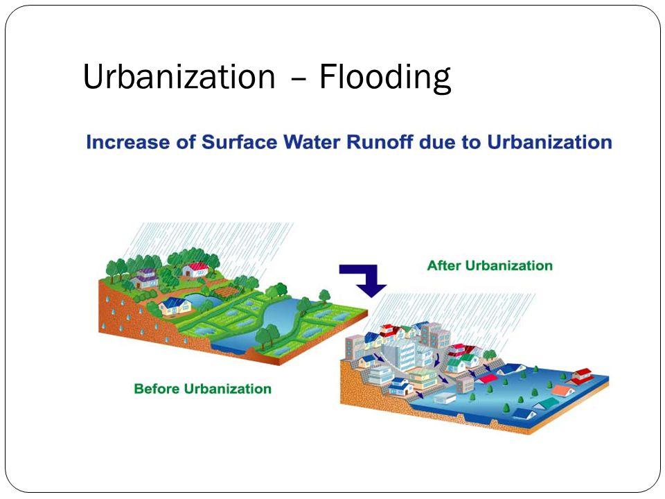 Urbanization – Flooding
