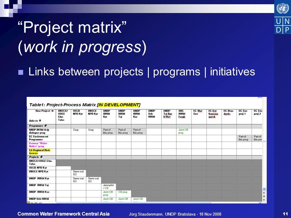 Jürg Staudenmann, UNDP Bratislava - 18 Nov 200811 Common Water Framework Central Asia Project matrix (work in progress) Links between projects | programs | initiatives