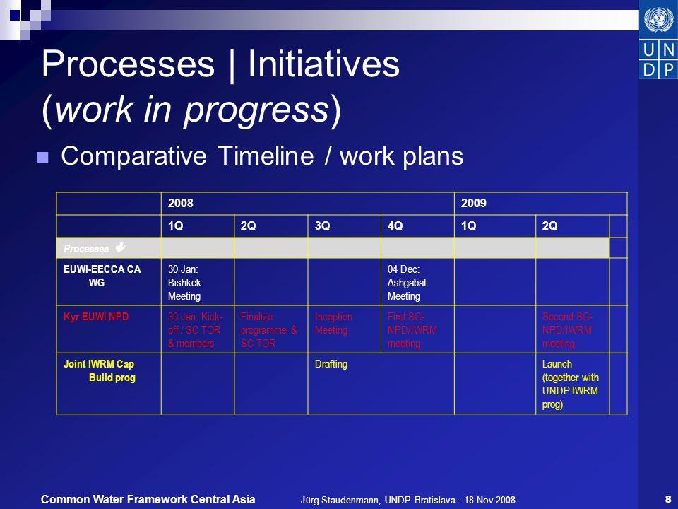 Jürg Staudenmann, UNDP Bratislava - 18 Nov 20088 Common Water Framework Central Asia Processes | Initiatives (work in progress) Comparative Timeline /