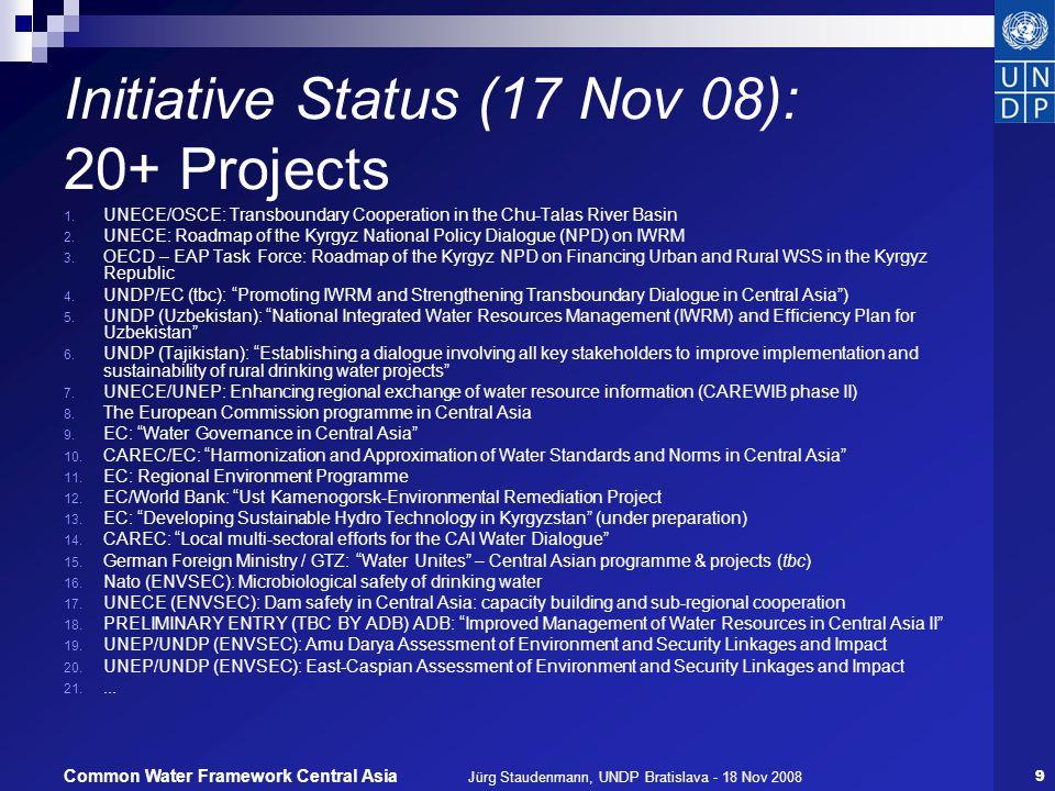 Jürg Staudenmann, UNDP Bratislava - 18 Nov 20089 Common Water Framework Central Asia Initiative Status (17 Nov 08): 20+ Projects 1.