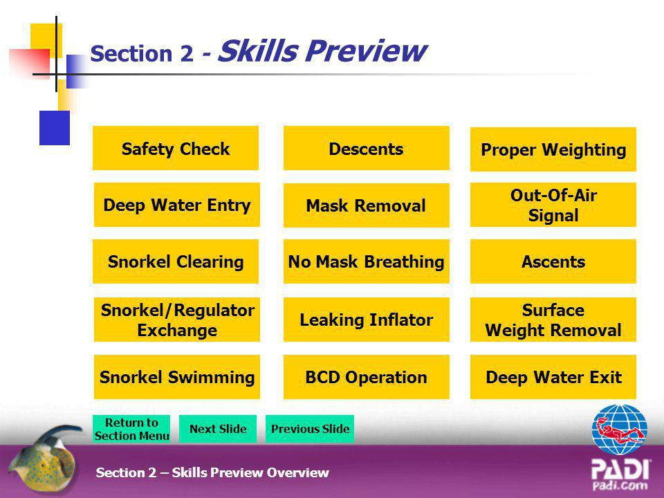 Section 2 - Skills Preview Section 2 – Skills Preview Overview Return to Section Menu Next SlidePrevious Slide Mask Removal No Mask Breathing Descents