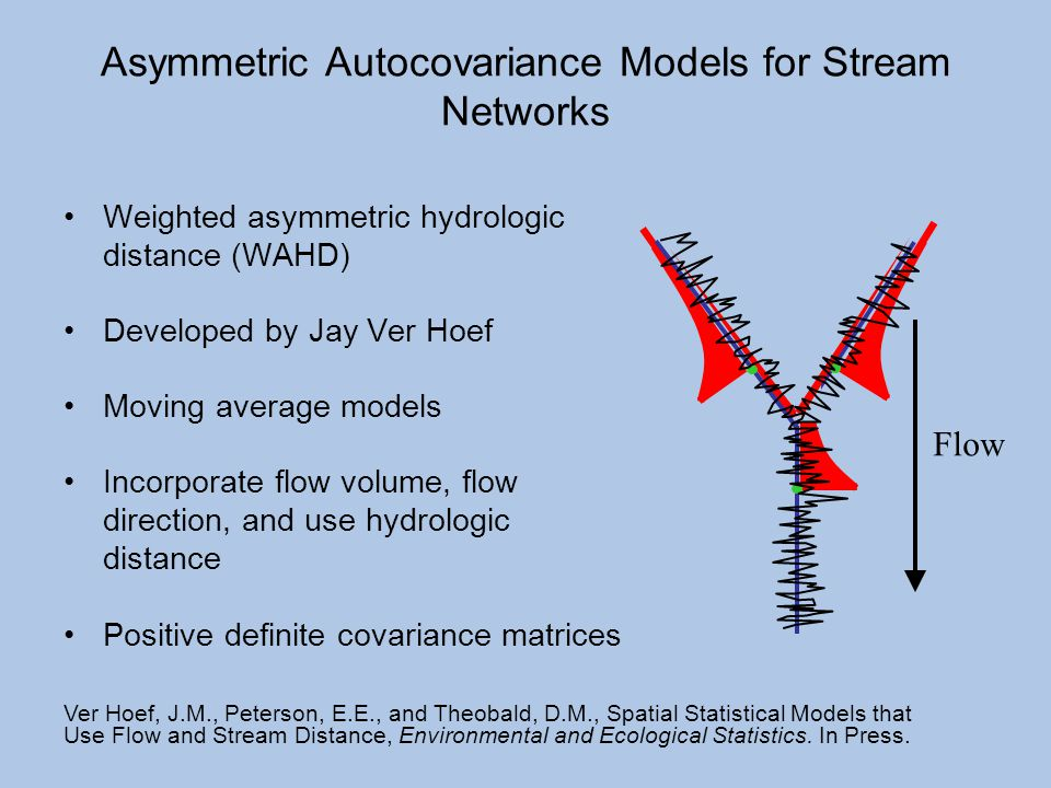 Asymmetric Autocovariance Models for Stream Networks Weighted asymmetric hydrologic distance (WAHD) Developed by Jay Ver Hoef Moving average models In