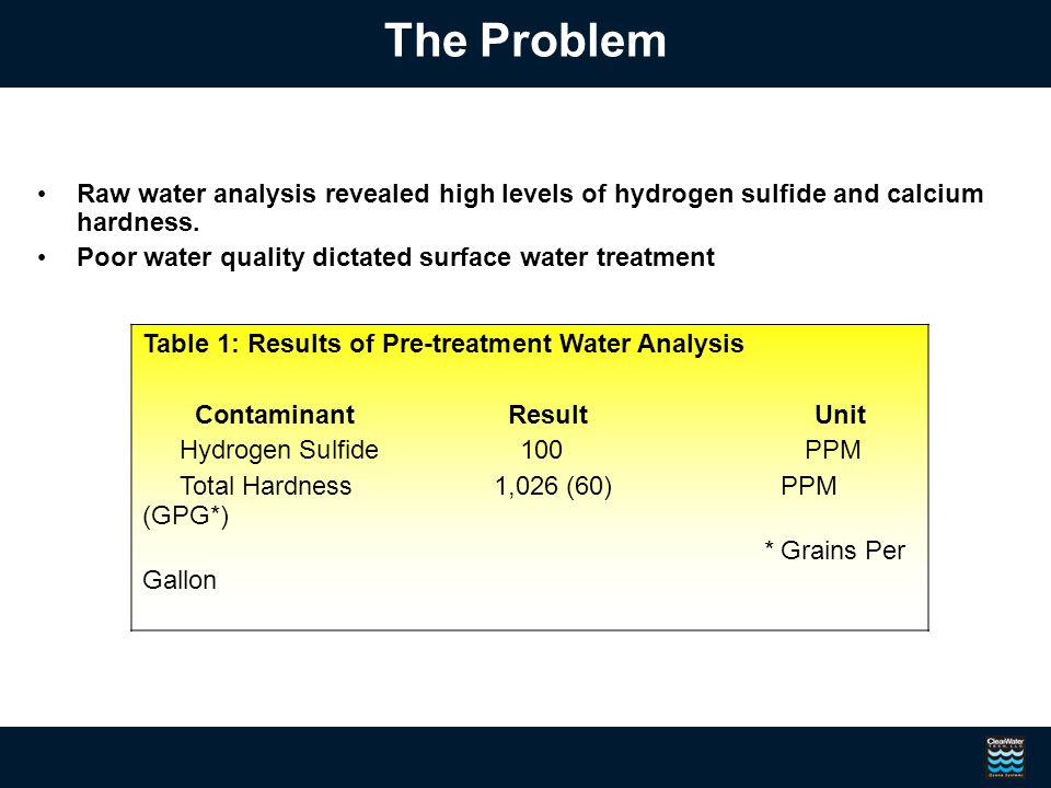 The Problem Raw water analysis revealed high levels of hydrogen sulfide and calcium hardness.