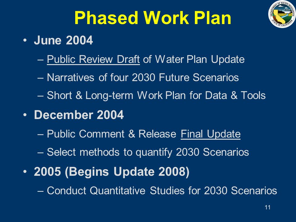 11 Phased Work Plan June 2004 –Public Review Draft of Water Plan Update –Narratives of four 2030 Future Scenarios –Short & Long-term Work Plan for Dat