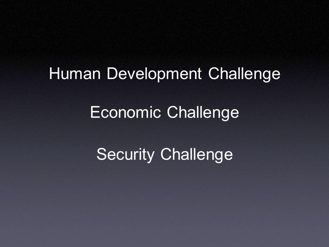 Human Development Challenge Economic Challenge Security Challenge
