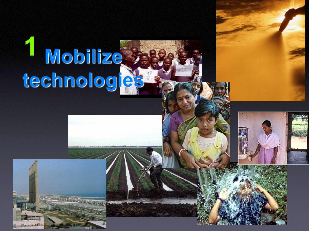 Mobilize technologies 1