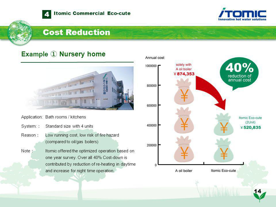 14 Cost Reduction 4 Example Nursery home Application:Bath rooms / kitchens System: Standard size with 4 units Reason Low running cost, low risk of fire hazard (compared to oil/gas boilers) Note Itomic offered the optimized operation based on one year survey.
