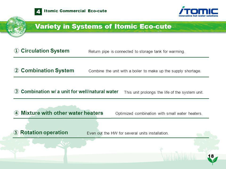 18 Variety in Systems of Itomic Eco-cute 4 Itomic Commercial Eco-cute Circulation System Combination System Return pipe is connected to storage tank for warming.