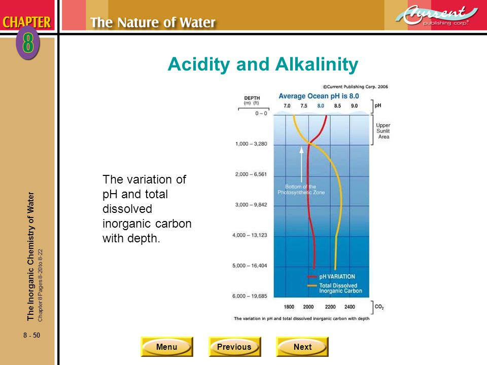 MenuPreviousNext 8 - 50 Acidity and Alkalinity The Inorganic Chemistry of Water The variation of pH and total dissolved inorganic carbon with depth.