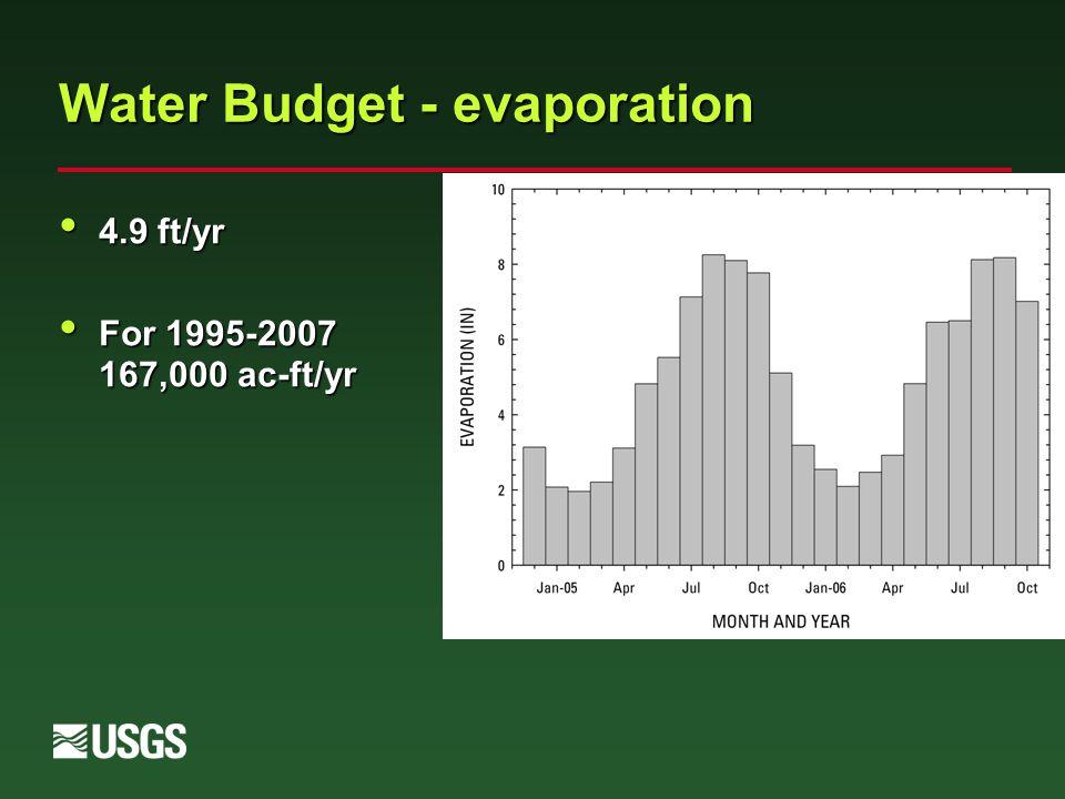 4.9 ft/yr 4.9 ft/yr For 1995-2007 167,000 ac-ft/yr For 1995-2007 167,000 ac-ft/yr
