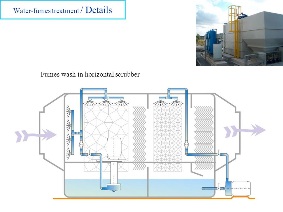 Water-fumes treatment / Details Fumes wash in horizontal scrubber