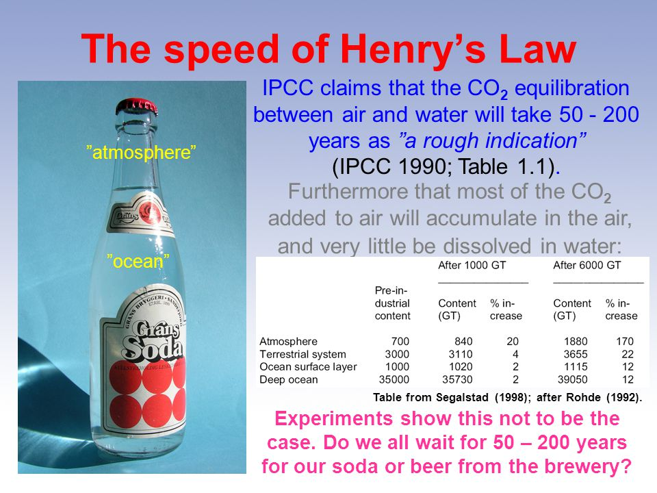 The speed of Henrys Law IPCC claims that the CO 2 equilibration between air and water will take 50 - 200 years as a rough indication (IPCC 1990; Table 1.1).