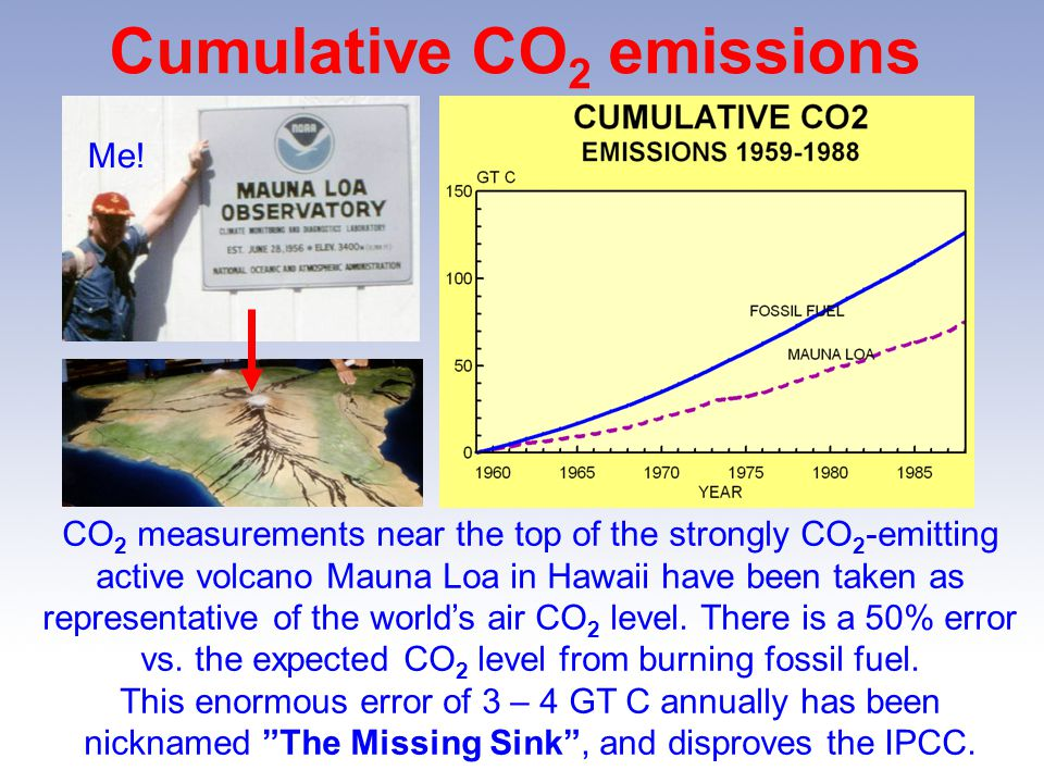 Cumulative CO 2 emissions CO 2 measurements near the top of the strongly CO 2 -emitting active volcano Mauna Loa in Hawaii have been taken as representative of the worlds air CO 2 level.