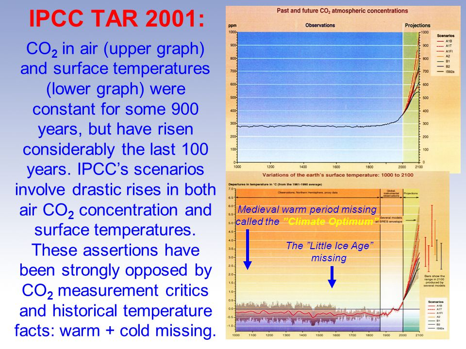 IPCC TAR 2001: CO 2 in air (upper graph) and surface temperatures (lower graph) were constant for some 900 years, but have risen considerably the last 100 years.