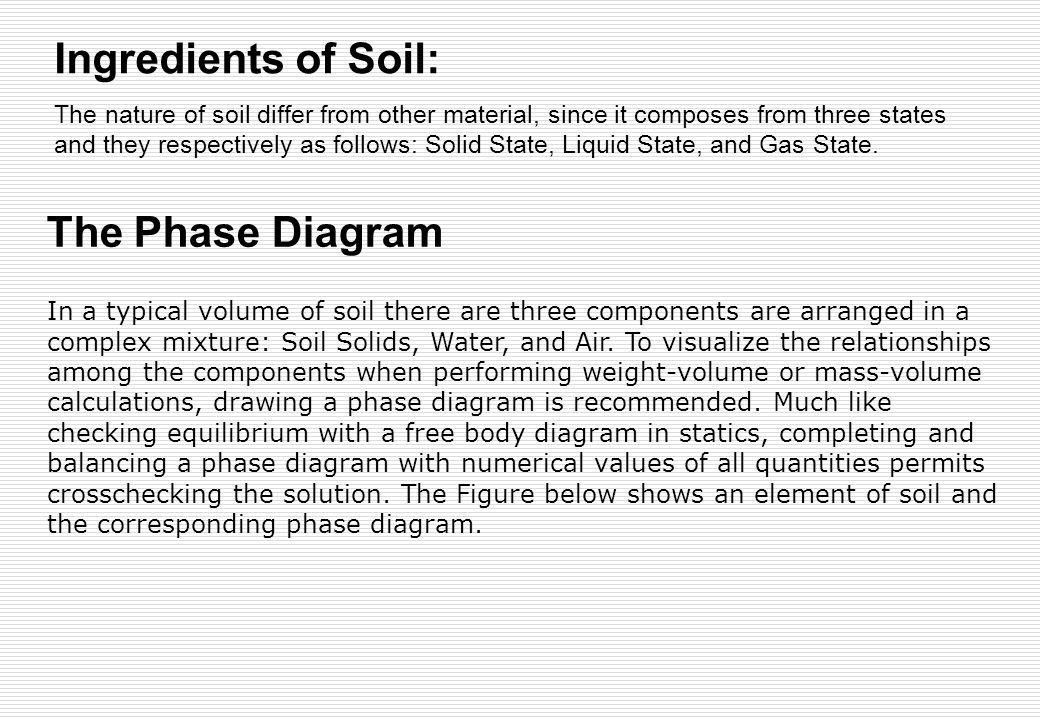 In a typical volume of soil there are three components are arranged in a complex mixture: Soil Solids, Water, and Air. To visualize the relationships