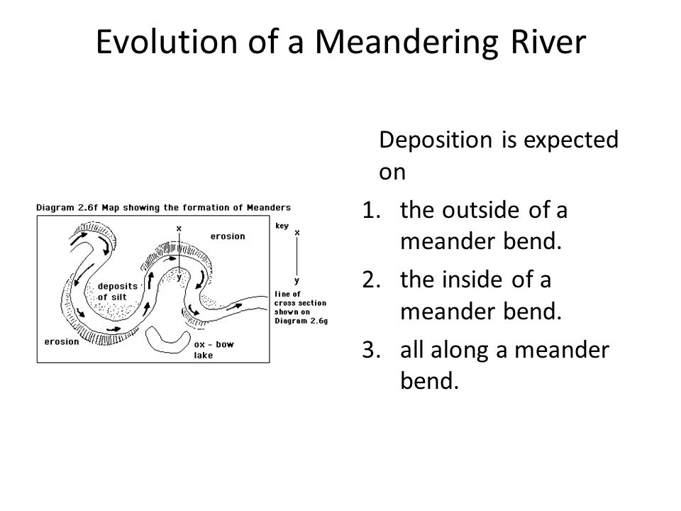 Evolution of a Meandering River Deposition is expected on 1.the outside of a meander bend. 2.the inside of a meander bend. 3.all along a meander bend.