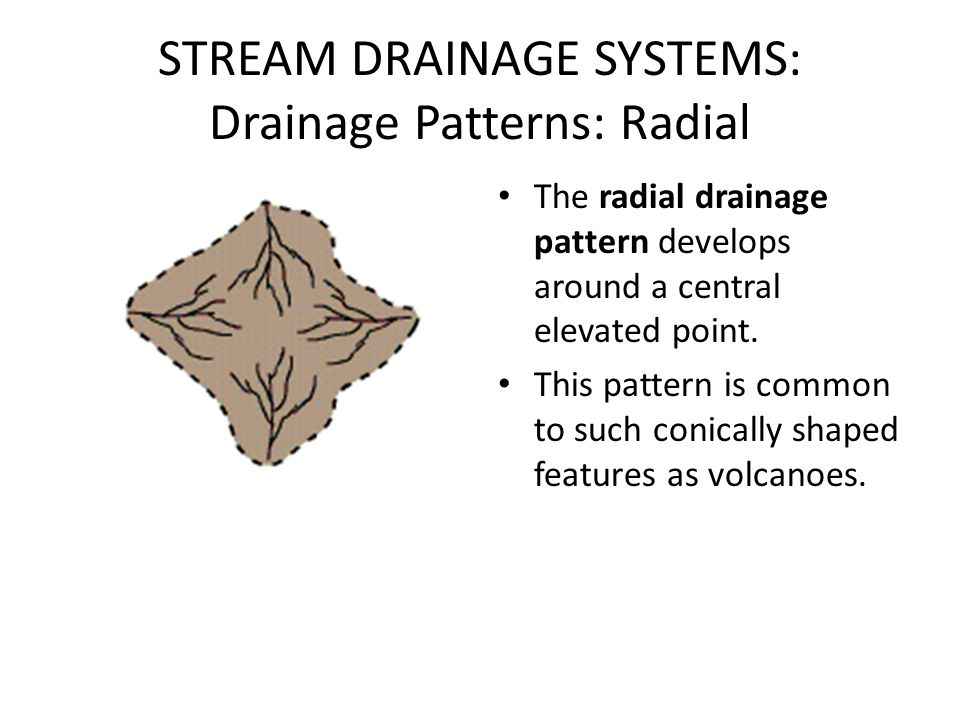 STREAM DRAINAGE SYSTEMS: Drainage Patterns: Radial The radial drainage pattern develops around a central elevated point. This pattern is common to suc