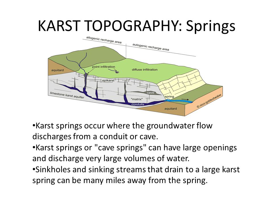 KARST TOPOGRAPHY: Springs Karst springs occur where the groundwater flow discharges from a conduit or cave. Karst springs or