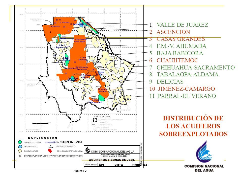 1 VALLE DE JUAREZ 2 ASCENCION 3 CASAS GRANDES 4 F.M.-V.