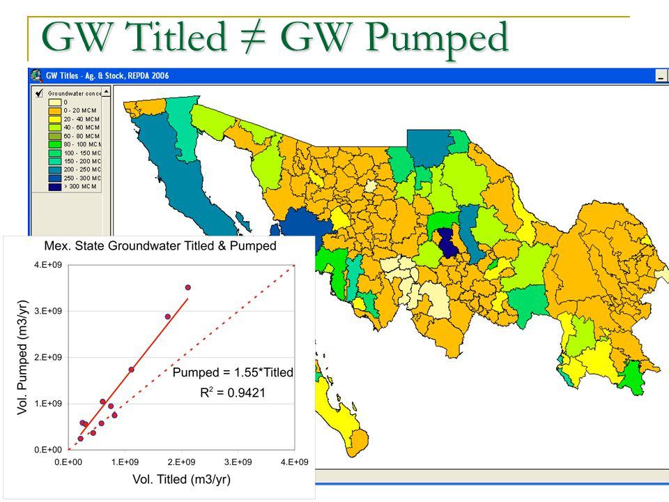 GW Titled GW Pumped