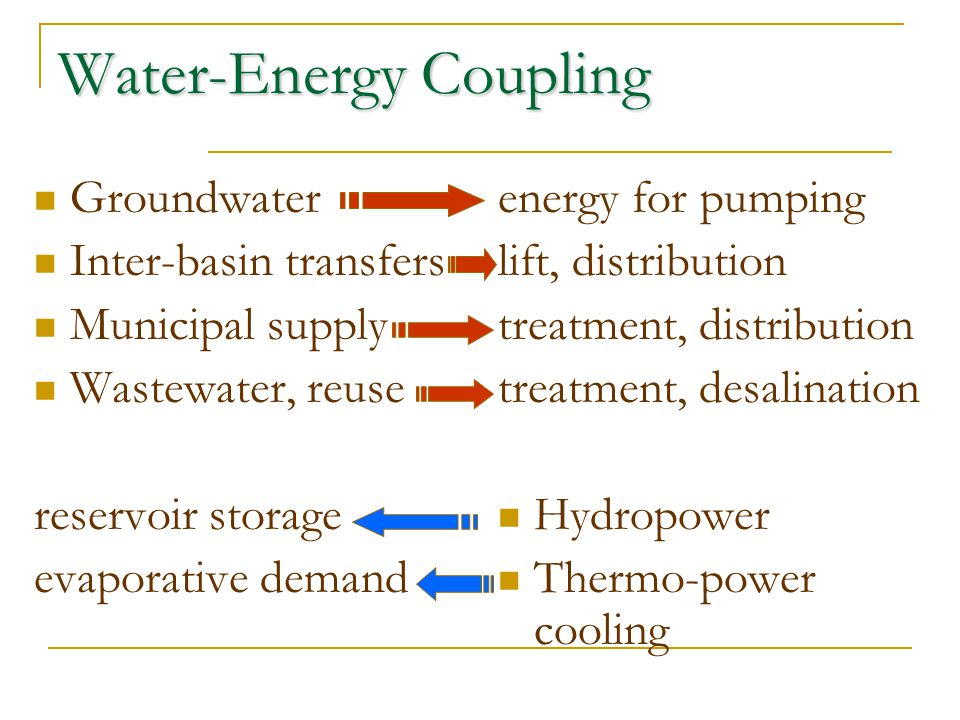 Water-Energy Coupling Groundwater Inter-basin transfers Municipal supply Wastewater, reuse reservoir storage evaporative demand energy for pumping lift, distribution treatment, distribution treatment, desalination Hydropower Thermo-power cooling