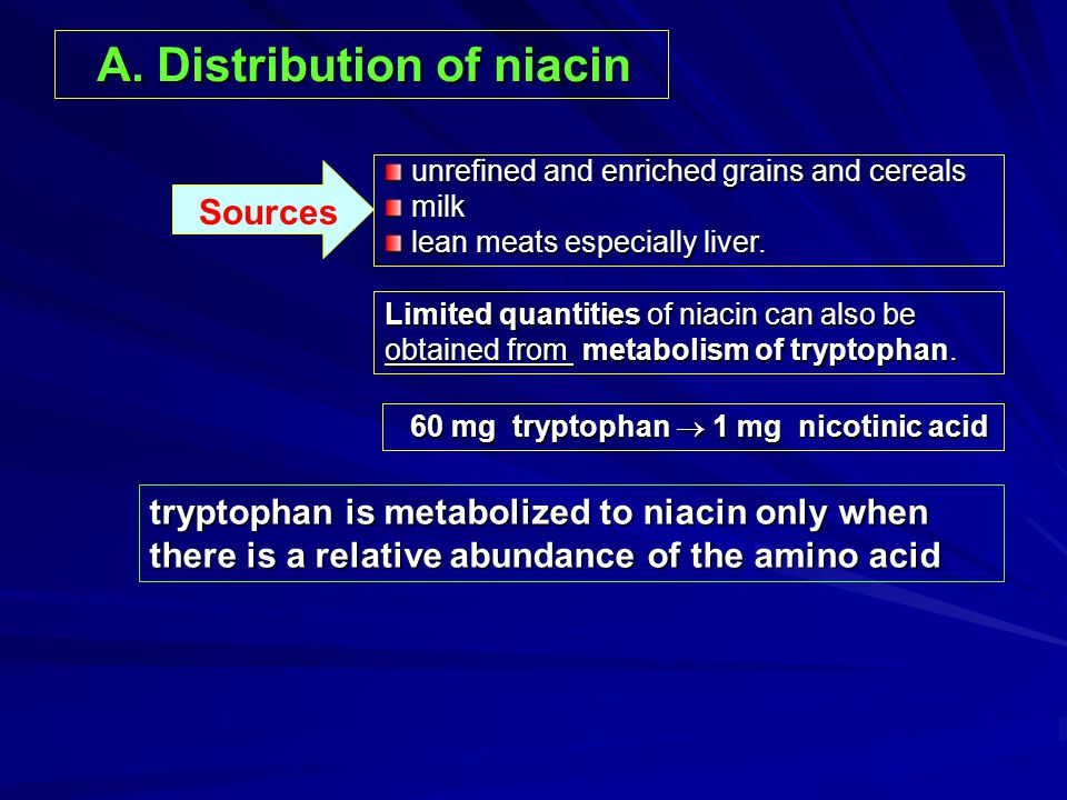 A. Distribution of niacin A. Distribution of niacin unrefined and enriched grains and cereals unrefined and enriched grains and cereals milk milk lean
