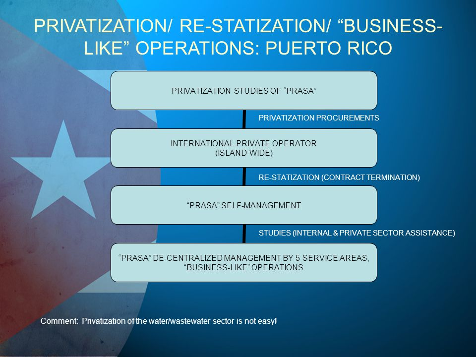 PRIVATIZATION/ RE-STATIZATION/ BUSINESS- LIKE OPERATIONS: PUERTO RICO PRIVATIZATION STUDIES OF PRASA INTERNATIONAL PRIVATE OPERATOR (ISLAND-WIDE) PRASA SELF- MANAGEMENT PRASA DE-CENTRALIZED MANAGEMENT BY 5 SERVICE AREAS, BUSINESS-LIKE OPERATIONS PRIVATIZATION PROCUREMENTS RE-STATIZATION (CONTRACT TERMINATION) STUDIES (INTERNAL & PRIVATE SECTOR ASSISTANCE) Comment: Privatization of the water/wastewater sector is not easy!