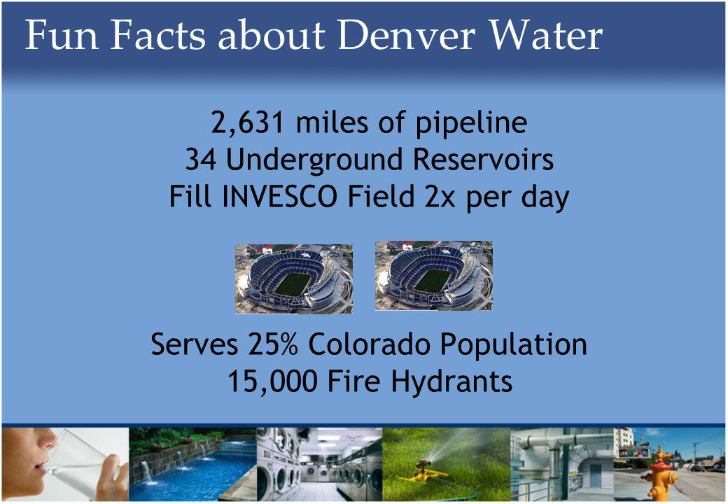 Fun Facts about Denver Water 2,631 miles of pipeline 34 Underground Reservoirs Fill INVESCO Field 2x per day Serves 25% Colorado Population 15,000 Fir