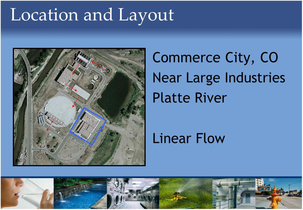 Location and Layout Commerce City, CO Near Large Industries Platte River Linear Flow