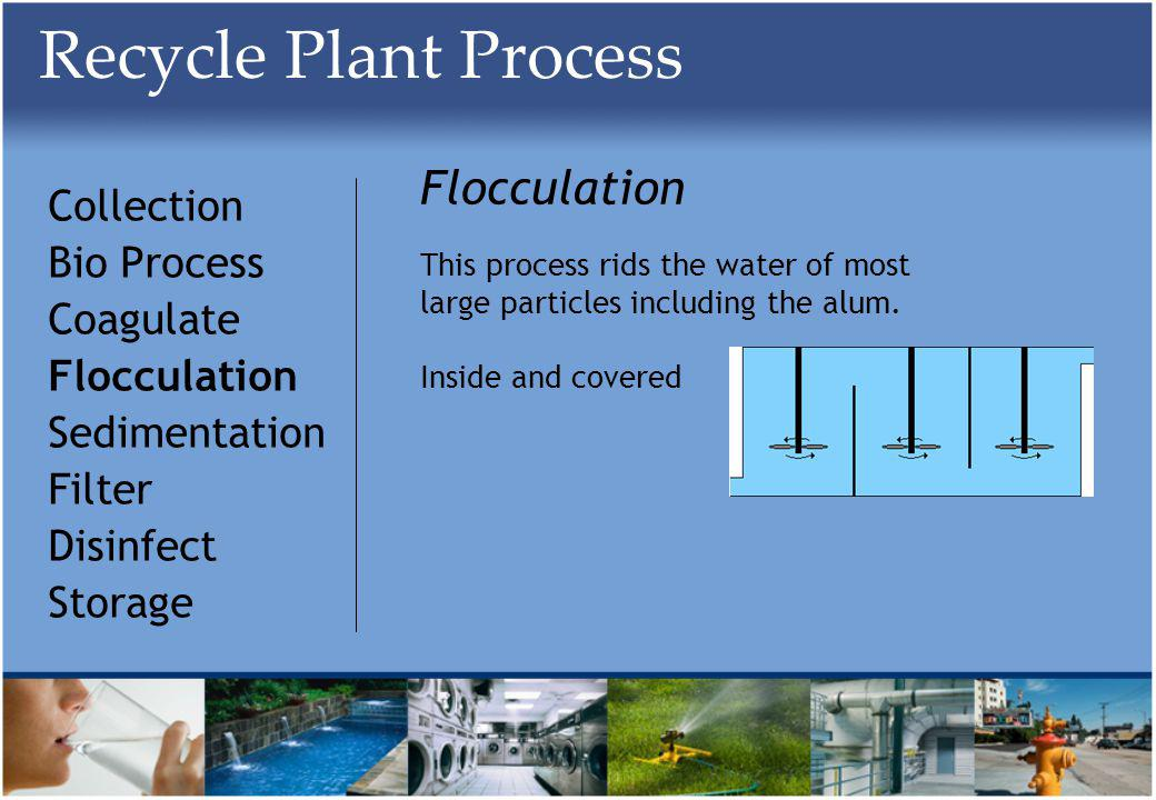 Recycle Plant Process Collection Bio Process Coagulate Flocculation Sedimentation Filter Disinfect Storage This process rids the water of most large p