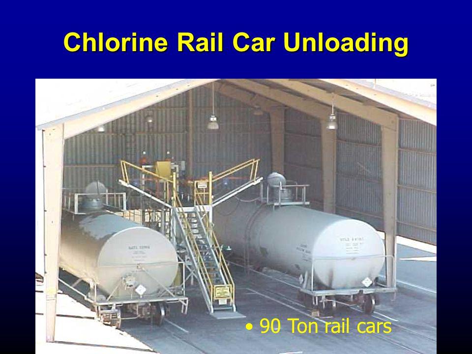 Chlorine Rail Car Unloading 90 Ton rail cars