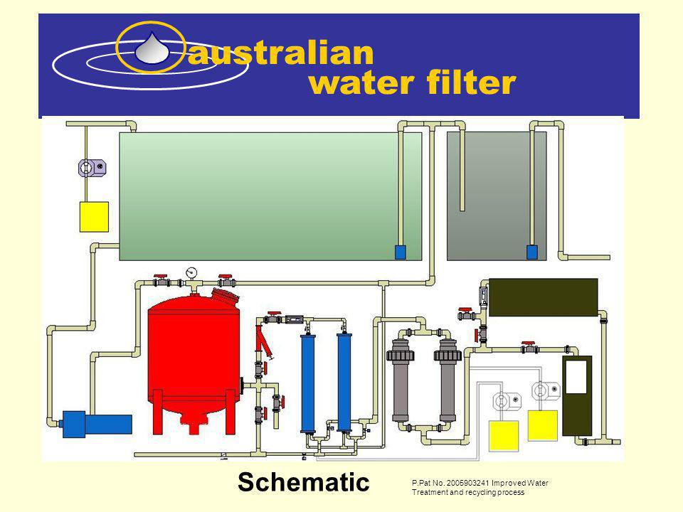 water filter australian Schematic TRITONTRITON P.Pat No. 2005903241 Improved Water Treatment and recycling process