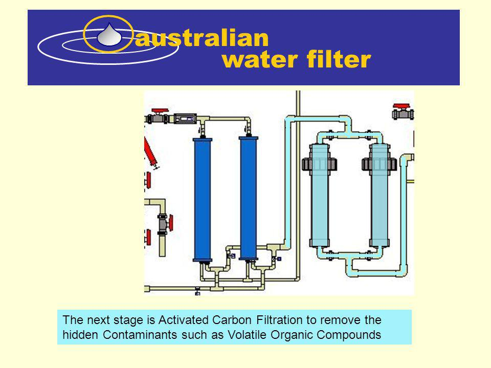 water filter australian The next stage is Activated Carbon Filtration to remove the hidden Contaminants such as Volatile Organic Compounds