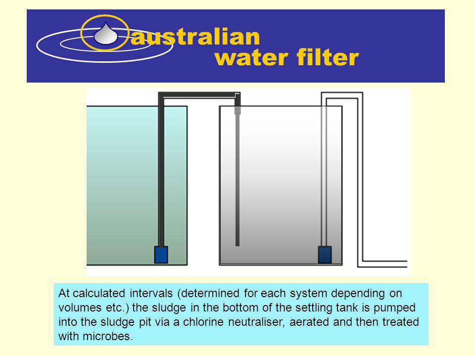 water filter australian At calculated intervals (determined for each system depending on volumes etc.) the sludge in the bottom of the settling tank i