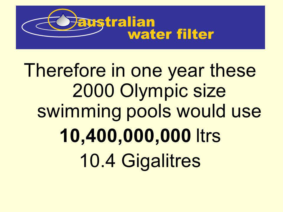 water filter australian Apart from the Environmental necessity of not wasting Water – There are very good economical advantages 1.It is expensive to get rid of the dirty backwash water either to sewer or having it removed from site.