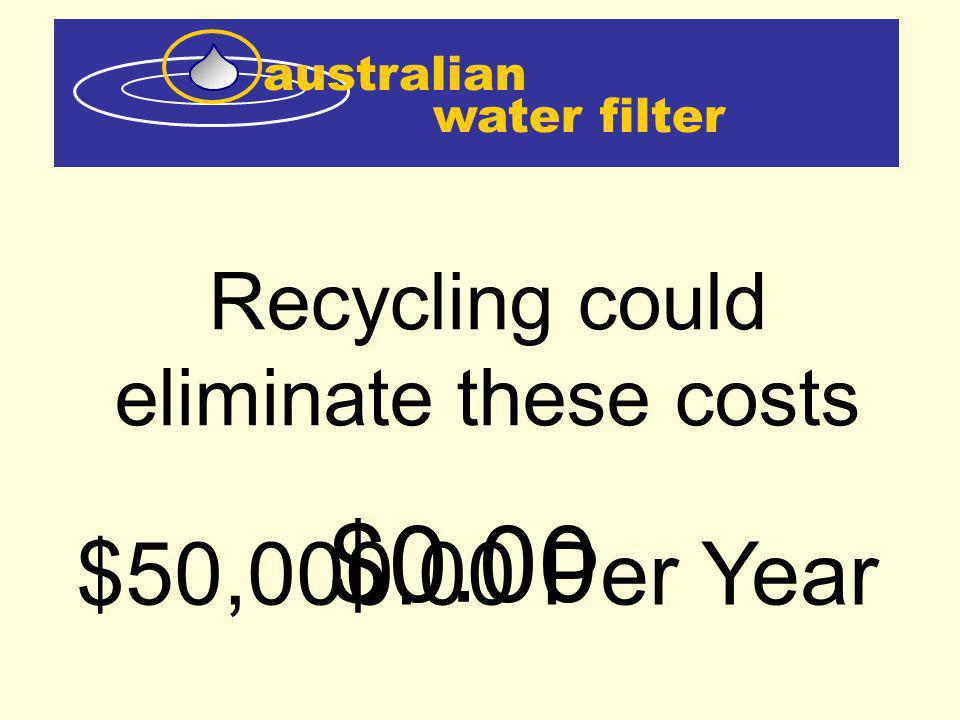 water filter australian $50,000.00 Per Year Recycling could eliminate these costs $0.00