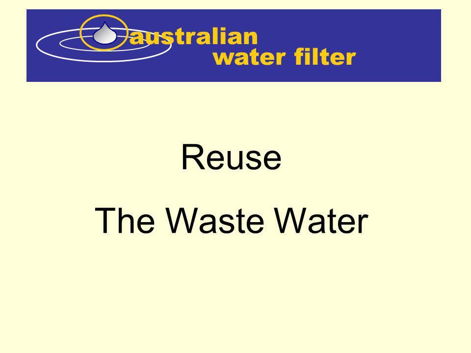 water filter australian HOW?