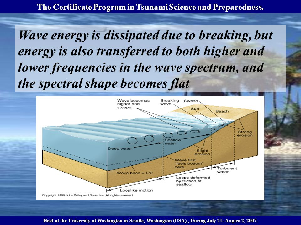 Wave Diffraction- Propagation of a wave around an obstacle Wave Reflection- a progressive wave striking a vertical barrier and being reflected in the direction from where they came The Certificate Program in Tsunami Science and Preparedness.