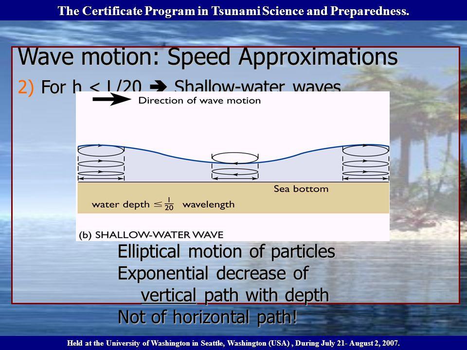 A B The Certificate Program in Tsunami Science and Preparedness.
