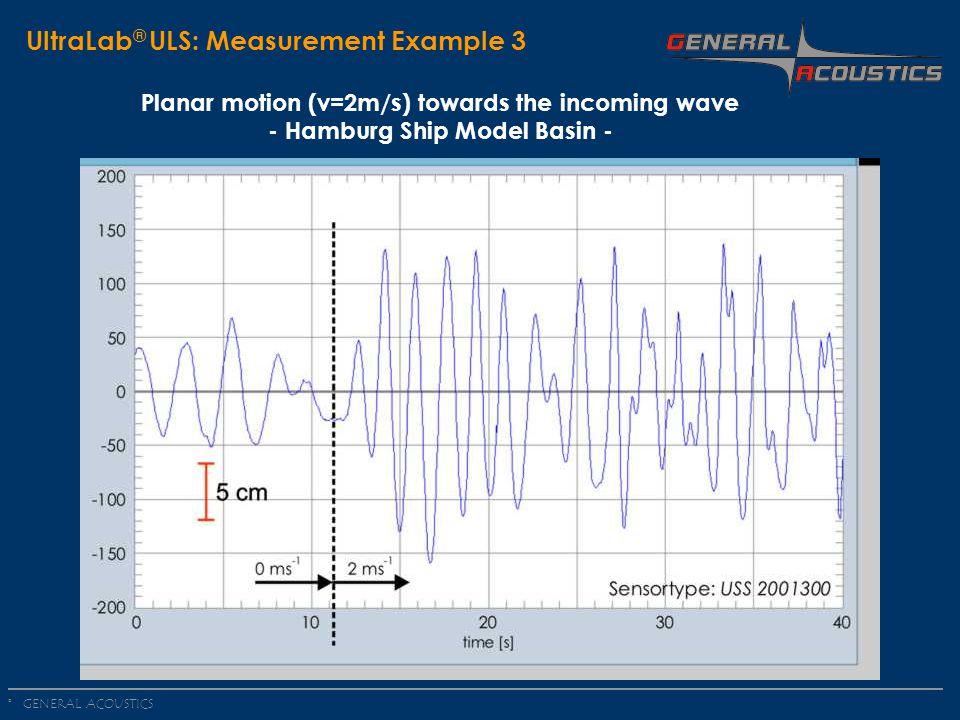 GENERAL ACOUSTICS © UltraLab ® ULS: Measurement Example 3 Planar motion (v=2m/s) towards the incoming wave - Hamburg Ship Model Basin -