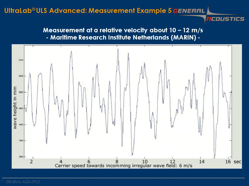 GENERAL ACOUSTICS © UltraLab ® ULS Advanced: Measurement Example 5 Measurement at a relative velocity about 10 – 12 m/s - Maritime Research Institute Netherlands (MARIN) -