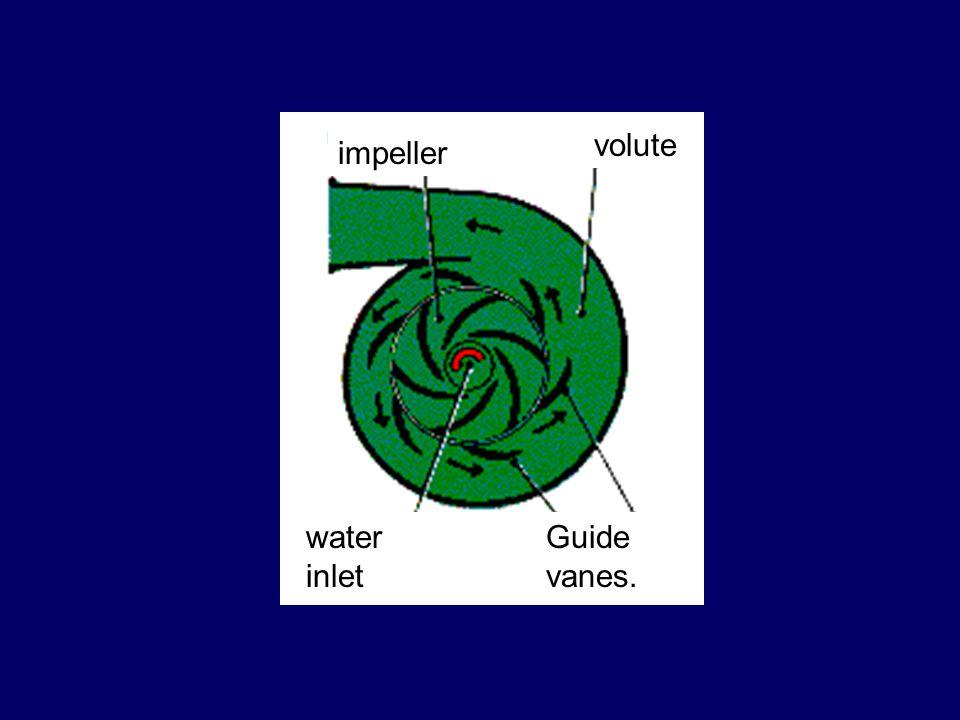 water inlet Guide vanes. impeller volute
