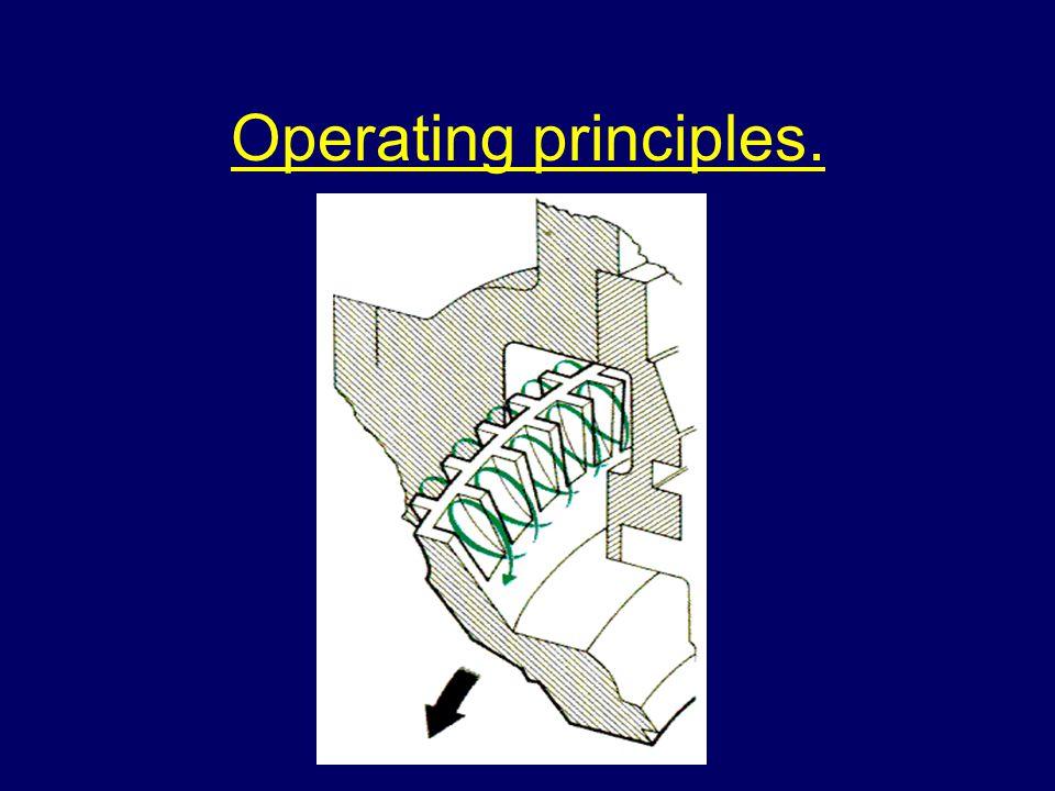 Operating principles.