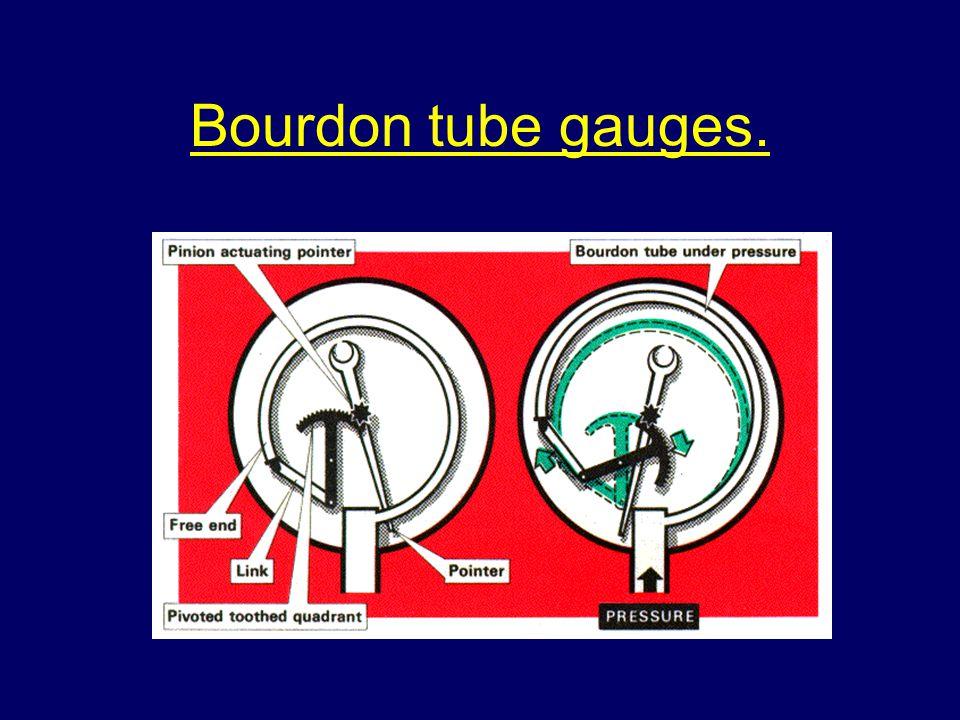 Bourdon tube gauges.