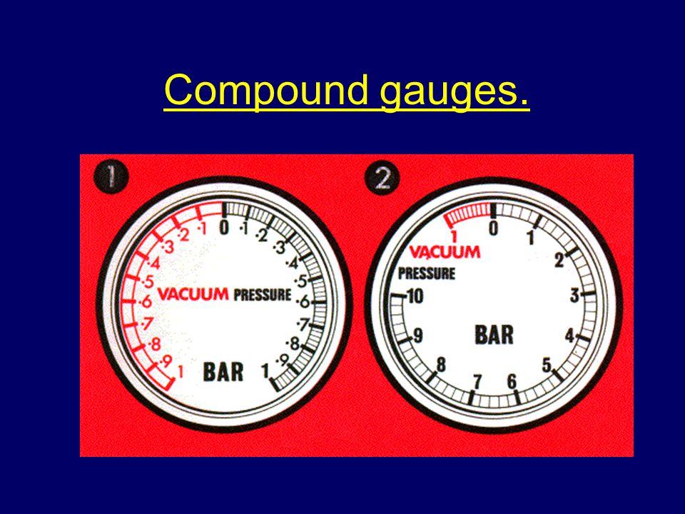 Compound gauges.