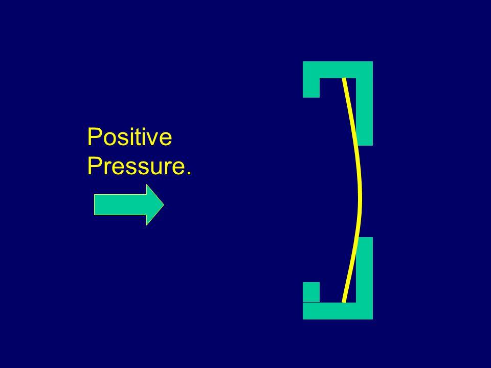 Positive Pressure.