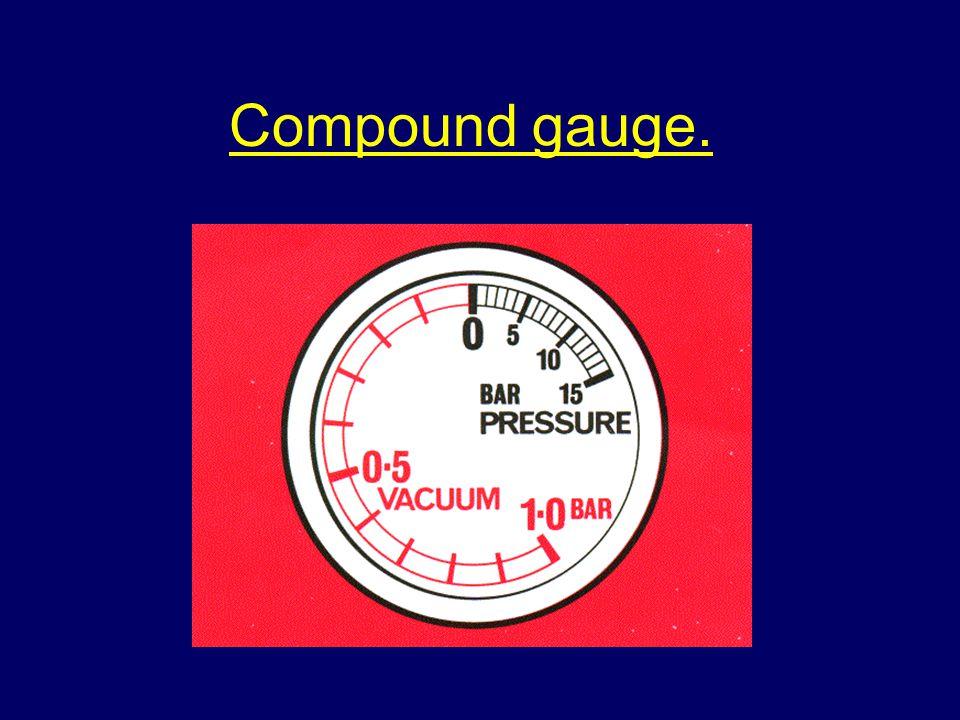 Compound gauge.
