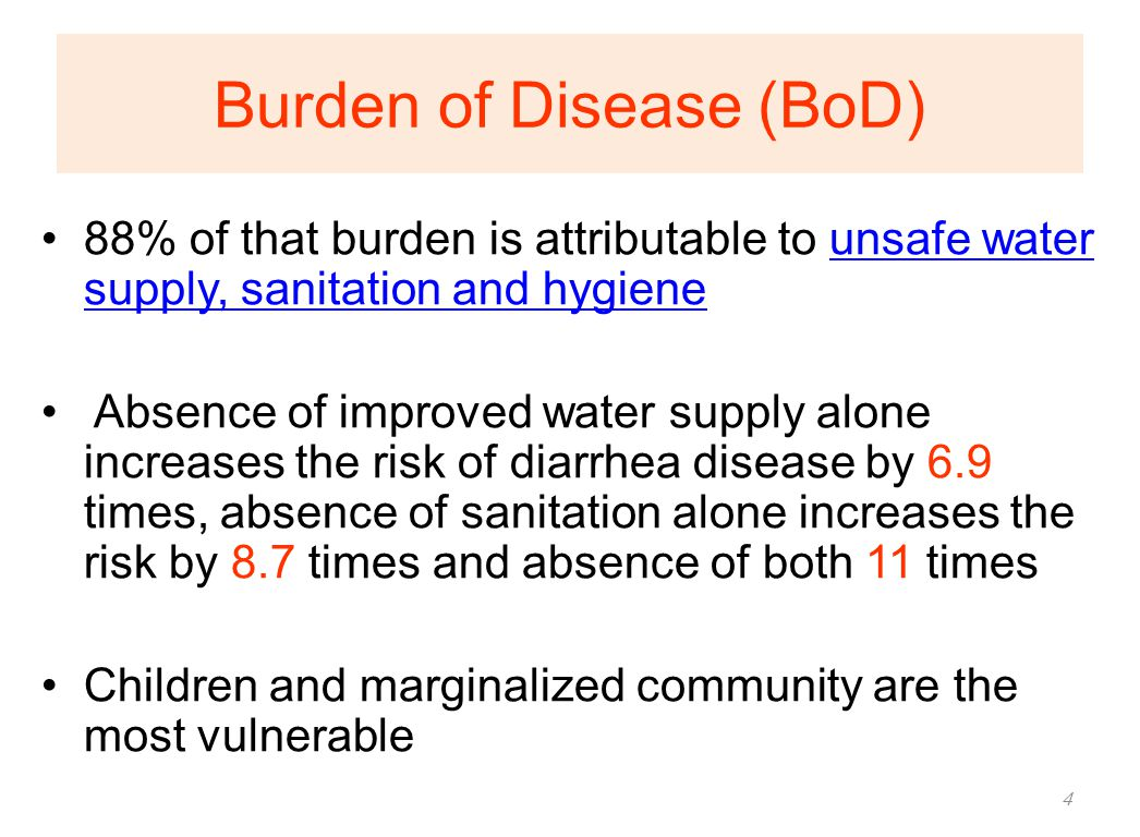 What is right to water sanitation.