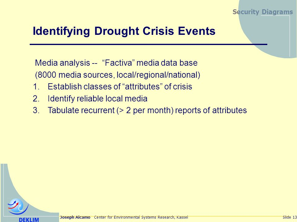 Joseph Alcamo Center for Environmental Systems Research, KasselSlide 13 Security Diagrams Identifying Drought Crisis Events Media analysis -- Factiva media data base (8000 media sources, local/regional/national) 1.Establish classes of attributes of crisis 2.Identify reliable local media 3.Tabulate recurrent (> 2 per month) reports of attributes