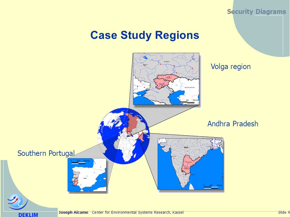 Joseph Alcamo Center for Environmental Systems Research, KasselSlide 9 Security Diagrams Case Study Regions Southern Portugal Volga region Andhra Pradesh